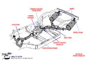 Exhaust System Parts Diagram 1953 2017 Corvette Rear Y Pipe Muffler Parts Parts