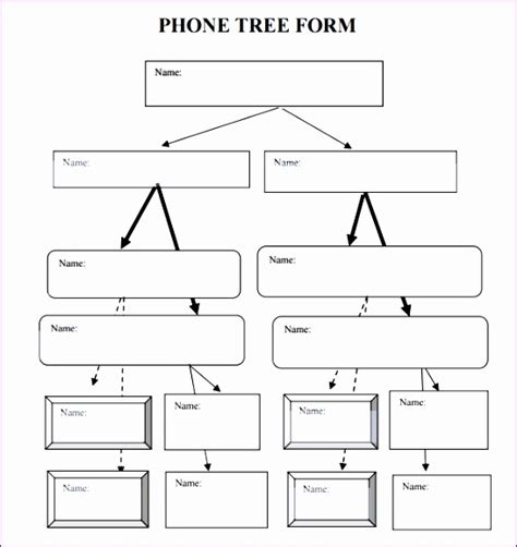 bcp call tree template bcp call tree template choice image template design ideas