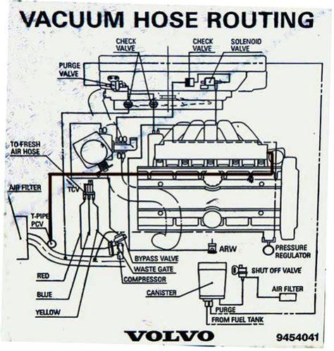 1996 volvo 850 turbo wagon vacuum hose location volvo