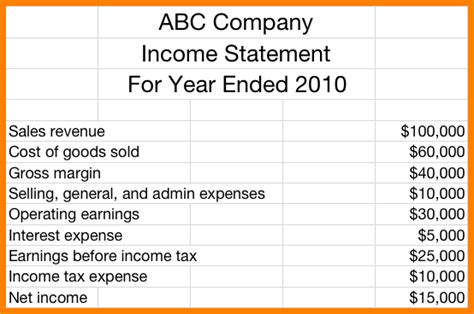 11 Simple Income Statement Template Case Statement 2017 Simple Income Statement Template Free