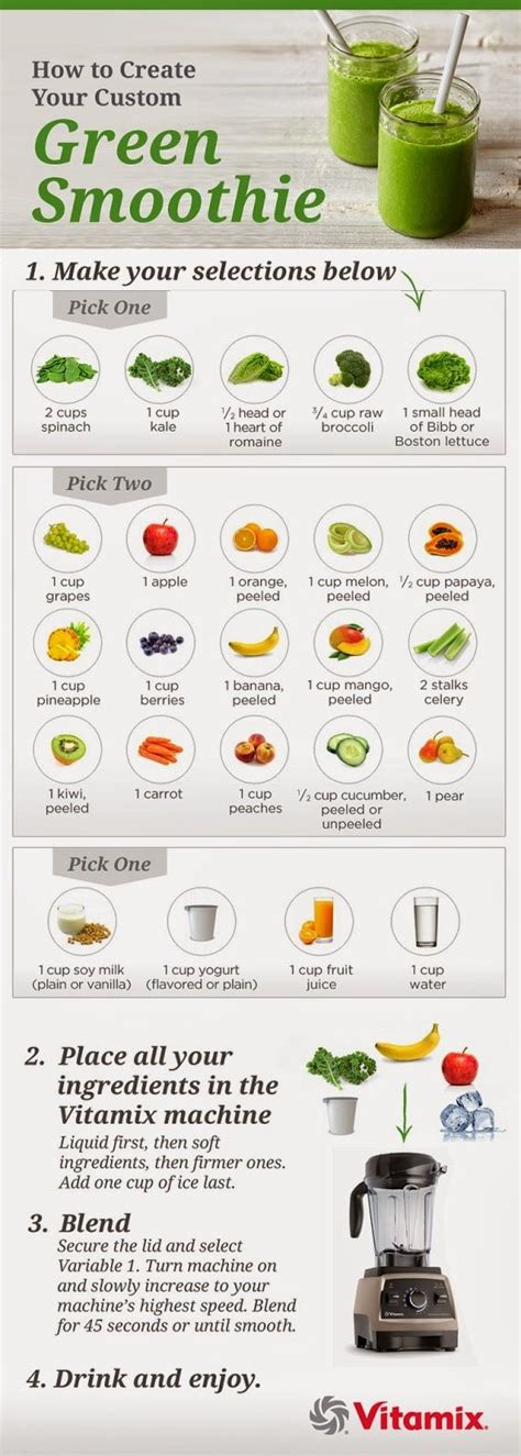 Jj Q0 Day Detox Moderate Plan by Top 13 Ideas About Jj Smith 10 Day Green Smoothie