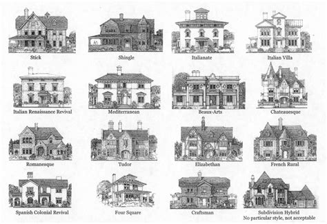 different types of architectural styles more house styles need to know pinterest