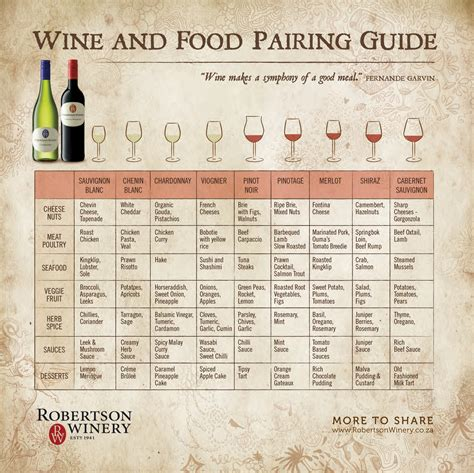 best food and wine pairings food and wine pairing guide food ideas