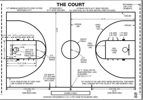 basketball measurements basketball court dimensions diagram hoops height