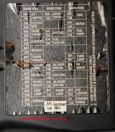 tienen el diagrama de fusibles de la nissan xterra