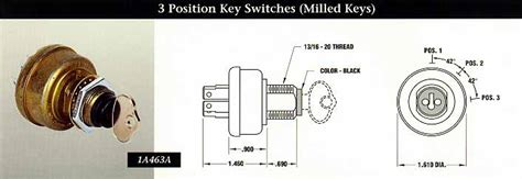 indak rotary switch wiring diagram wiring diagram with