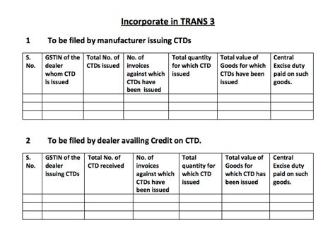 Credit Transfer Form Rmit Credit Transfer Document In Gst Indiafilings Learning Center