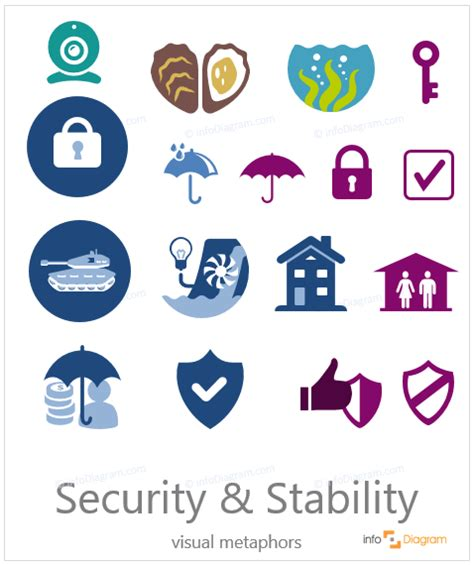 military house insurance security stability icons abstract concept visualization by powerpoint insurance