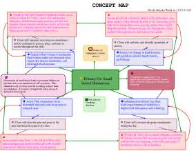 nursing concept map map creator nursing concept map best free home design idea inspiration