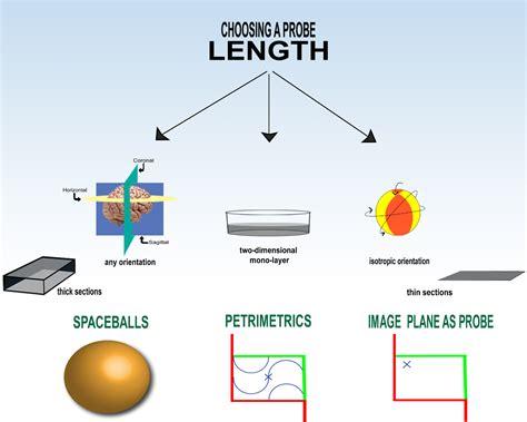 length of length stereology information center