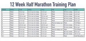 plan mississippi gulf coast marathon