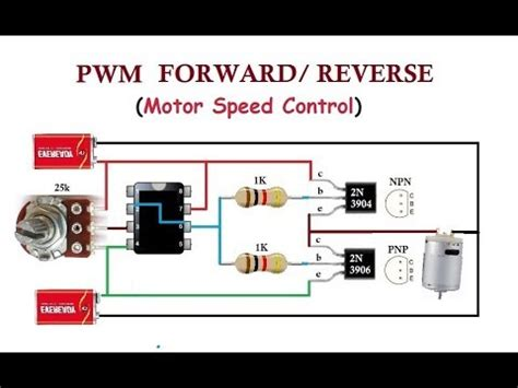 pwm with forward and reverse. simple analogue bi