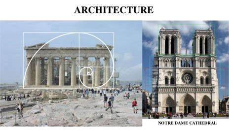 Golden Section In Architecture by The Golden Ratio