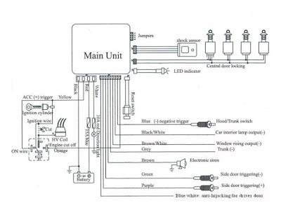 wiring diagram remote alarm mobil choice image wiring