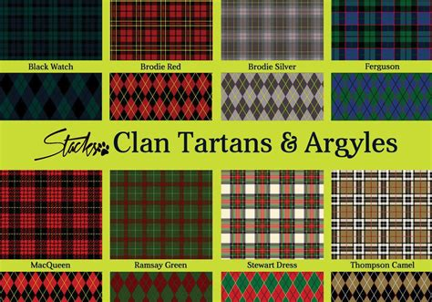 find name pattern or find your scottish clan pictures to pin on pinterest