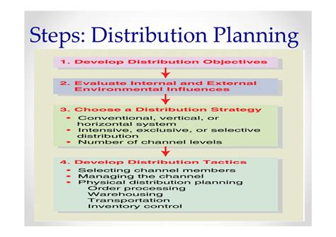 distribution strategy template sales distribution