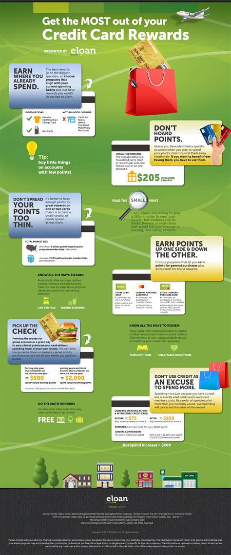 getting the most from credit card rewards infographic