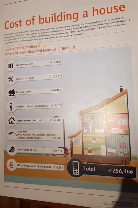 how much does a house rewire cost 3 bedroom how much does a house rewire cost 3 bedroom 28 images