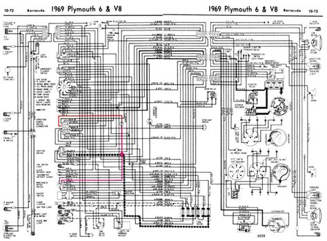 1969 dodge heater diagram free wiring diagrams