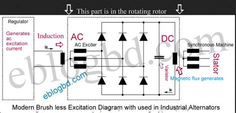 testing rotating diodes testing rotating diodes 28 images professional rotating rectifier diode type phase thyristor