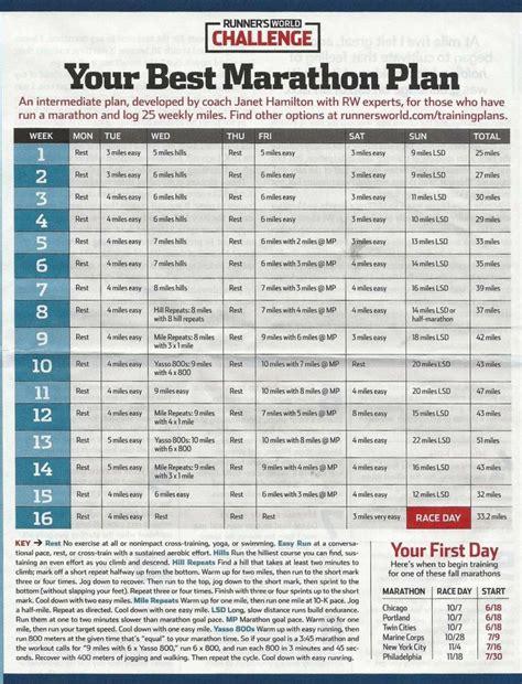 To Marathon In 6 Months by Best 25 Ultra Marathon Ideas On