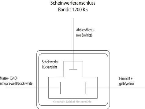 Motorrad Scheinwerfer Stecker by Raithel Motorrad Hobby Und Leidenschaft Erlebnisse Und