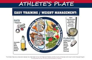 meal planning for athletes