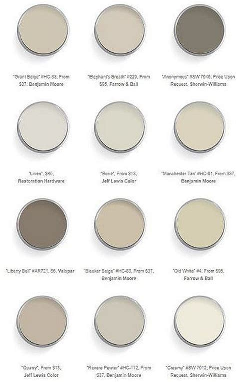 best neutral paint colors bm grant beige f b elephants breath sw anonymous rh linen jlc