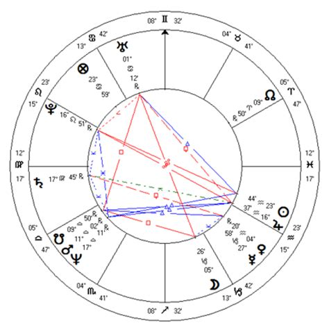 jupiter in 2nd house jupiter in 2nd house 28 images saturn conjunct jupiter in the 2nd house