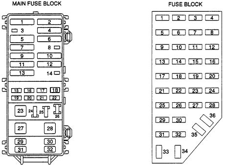 96 mazda b2300 fuse box diagram get free image about wiring diagram