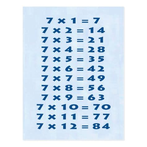 7 Times Table by 7 Times Table Collectible Postcard Zazzle