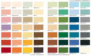 Wall Paint Colors Catalog by Alutex 2000 S A L