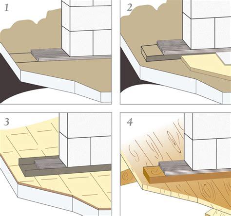 Un Pavimento Di Cemento O Legno by Cemento Cellulare O Gasbeton Bricoportale Fai Da Te E