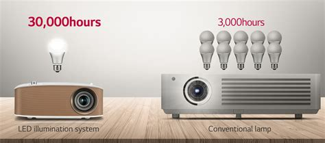 Harga Lg Ph550 jual proyektor mini pico lg projector ph150g harga