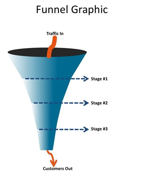 Funnel Graphics Funnel Graphic Powerpoint