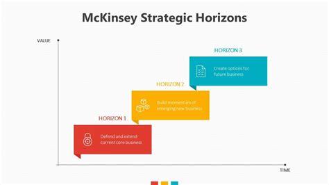 mckinsey powerpoint templates mckinsey strategic horizons related powerpoint templates
