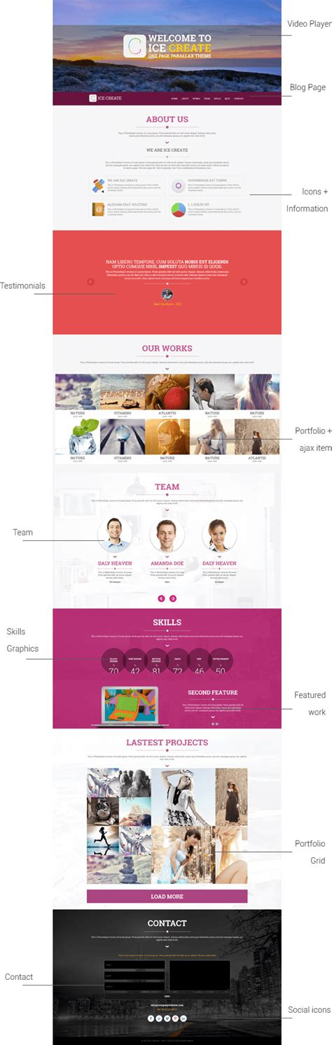 site templates ice create responsive one page html