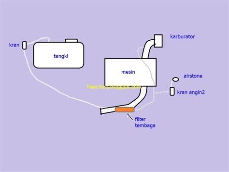 Kran Bensin R hcs sederhana menggunakan uap di tangki bensin serba