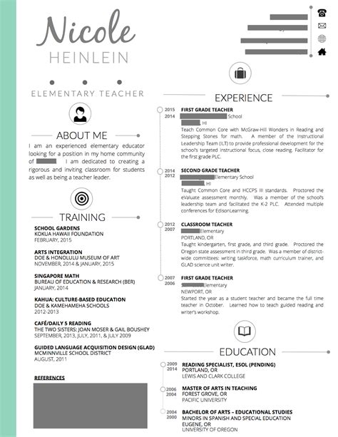 Teaching Resume Templates by Transfer And Resume Tips Teaching With Style