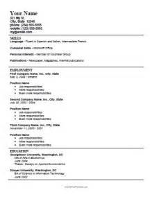 Basic Curriculum Vitae Template Free Printable