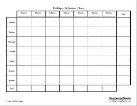 charts templates behavior chart template beepmunk