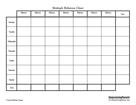 Behavior Log Template behavior chart template pictures to pin on