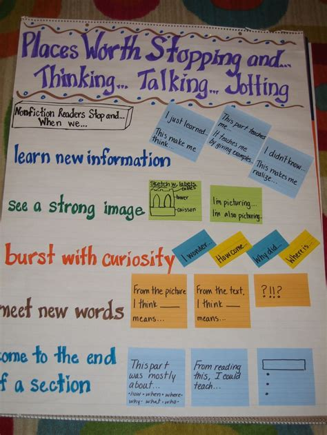 4 Health Posts Worth Thinking About by 470 Best Anchor Charts Posters Images On