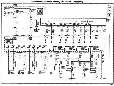 2008 chevy equinox wiring diagram 2008 chevy equinox