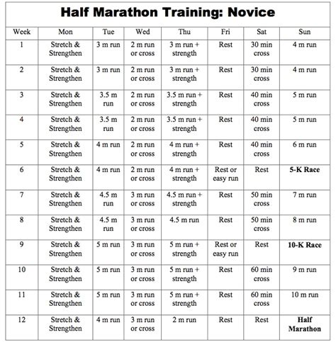 hal higdon couch to 5k hal higdon training programs autos post