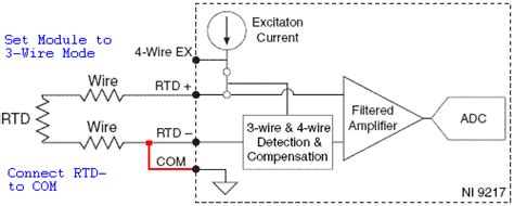 rtd wiring diagram 3 wire rtd pt100 3 wire wiring diagram efcaviation