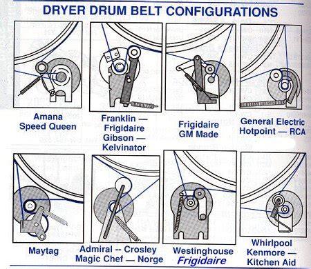 samsung dryer belt replacement diagram anybody a belt diagram for a samsung dv419ag dryer