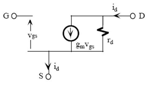 transistor bjt en pequeña señal transistor bjt modelos 28 images tema 3 lificador a transistores salidas de mayor potencia