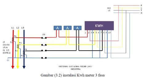 wiring diagram bor listrik k grayengineeringeducation