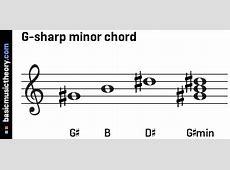 basicmusictheory.com: G-sharp minor triad chord G Sharp Minor Piano Chord